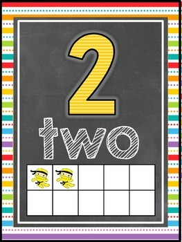 Rainbow Ninja Themed Classroom Decor Number Word Posters (0-10)