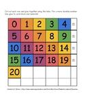 Rainbow Number Line 1-20
