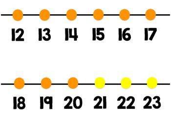 Rainbow Number Line