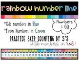 Rainbow Number Line Decor - Color Coded for Odds, Evens, a