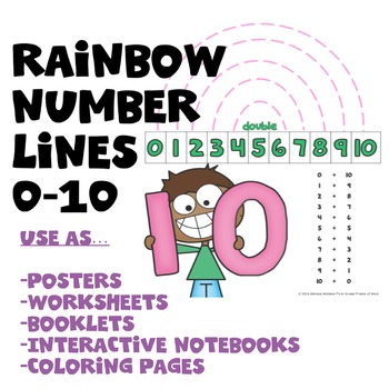 Rainbow Addition to 10 Facts Number Lines