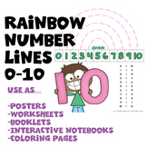 Decompose Numbers to 10 Number Lines