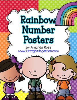 Rainbow Number Posters