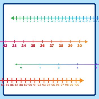 Rainbow Numberlines Clip Art Set for Commercial Use