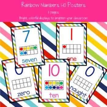 Rainbow Numbers 1-10 Display