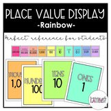 Rainbow Place Value Display