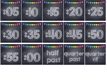 Rainbow Polka Dot Chalkboard Clock Numbers