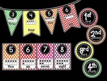 Rainbow Polka Dot Number Posters & Pennants