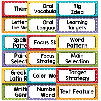 Reading Focus Wall includes all ELA strands, polka dot and chevron