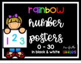 Rainbow Posters and Number Cards