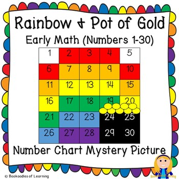 Rainbow Pot of Gold March Early Math (Numbers 1-30) Number Chart Mystery Picture