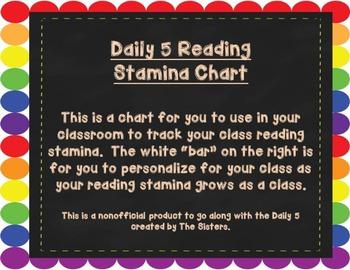 Rainbow Reading Stamina Chart for the classroom