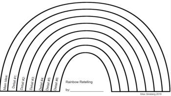 Rainbow Retelling bookmark and graphic organizer
