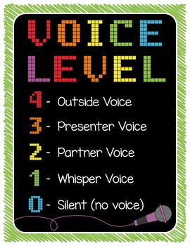 Rainbow Retro Classroom Decor - Music Rules and Classroom Signs