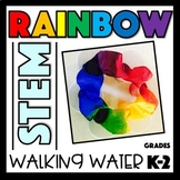 Rainbow STEM Color Mixing Experiment