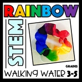 Rainbow STEM: Experiment Properties of the Water Molecule: