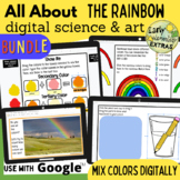 Spring Activities Science & Art, Reflection Refraction, Color Theory for Google™
