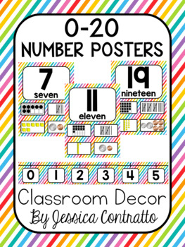 Rainbow Stripes Number Posters