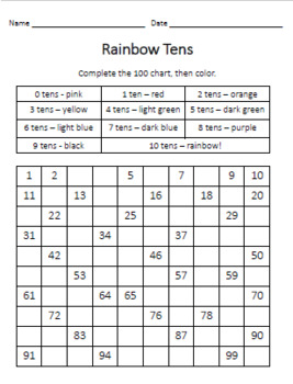 Rainbow Place Value - DIFFERENTIATED