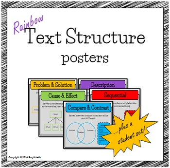 Rainbow Text Structure posters