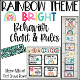 Rainbow Theme Classroom Decor Behavior Chart & Rules