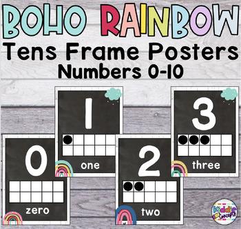 Rainbow Theme Classroom Decor Tens Frame Posters