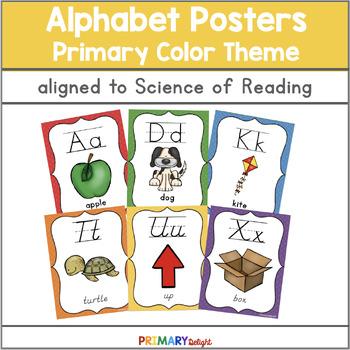 Rainbow Themed Classroom Decorations: Rainbow Dot Alphabet