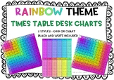 Rainbow Times Table Multiplication Desk Charts
