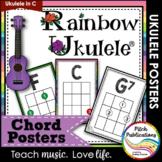 Rainbow Ukulele - Ukulele Chord Chart Posters - Letter and
