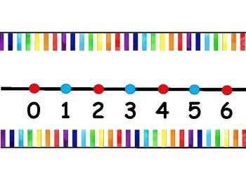 Rainbow Wall Number Line 0-120