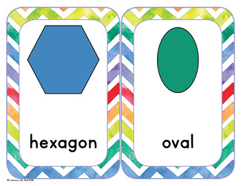 Rainbow Watercolor Chevron Colors and Shapes Signs