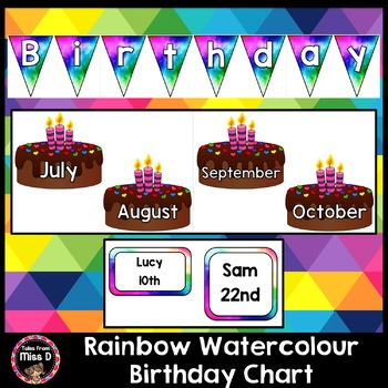 Rainbow Watercolour Watercolor Birthday Chart Editable By Tales From Miss D
