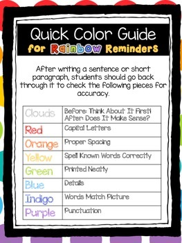 Rainbow Write and Read Reminders