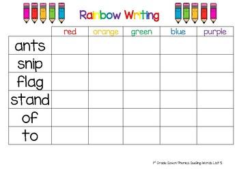 Rainbow Writing Saxon Phonics Complete Year Set