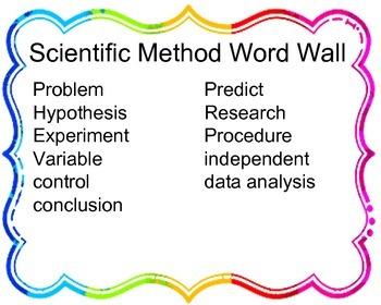 Rainbow border 6th Grade Science Word Wall