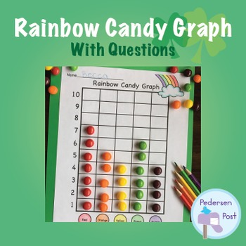 Rainbow Candy Graph with Common Core Questions