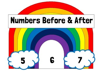 Rainbow numbers, Before and After