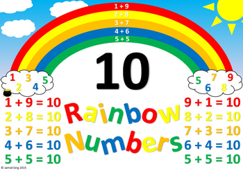 Rainbow numbers Poster