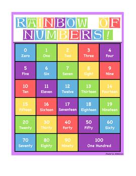 Rainbow of Numbers