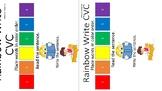 Rainbow sentence creator