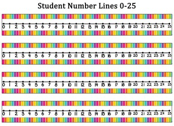 Rainbow striped Bright Neon Themed number line 0-100