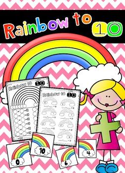 Rainbow to 10 - Rainbow Facts to 10