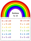 Rainbow to ten anchor chart