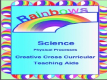 Rainbows & Light: Science