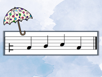 Raindrop Rush - Round 4 (D-R-M-S-L)