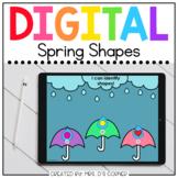 Raindrop Shape Identification Digital Activity | Distance