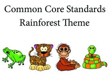 Rainforest 1st grade English Common core standards posters