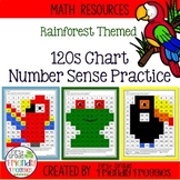 Math Coloring Sheets- 120s Chart- Rainforest Animal theme -Number Sense