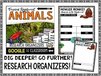 Rainforest Animal Report: Research Project Organizers GOOGLE CLASSROOM