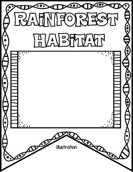 Rainforest Animals Research Pennant Banner Project
